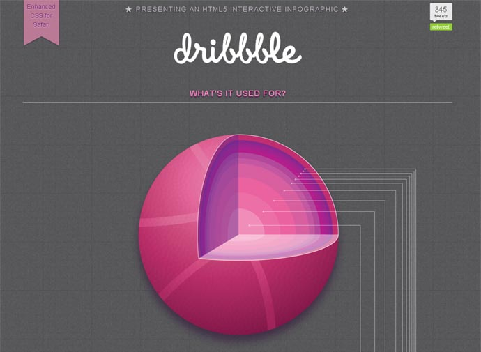 HTML5 Dribbble Infographic